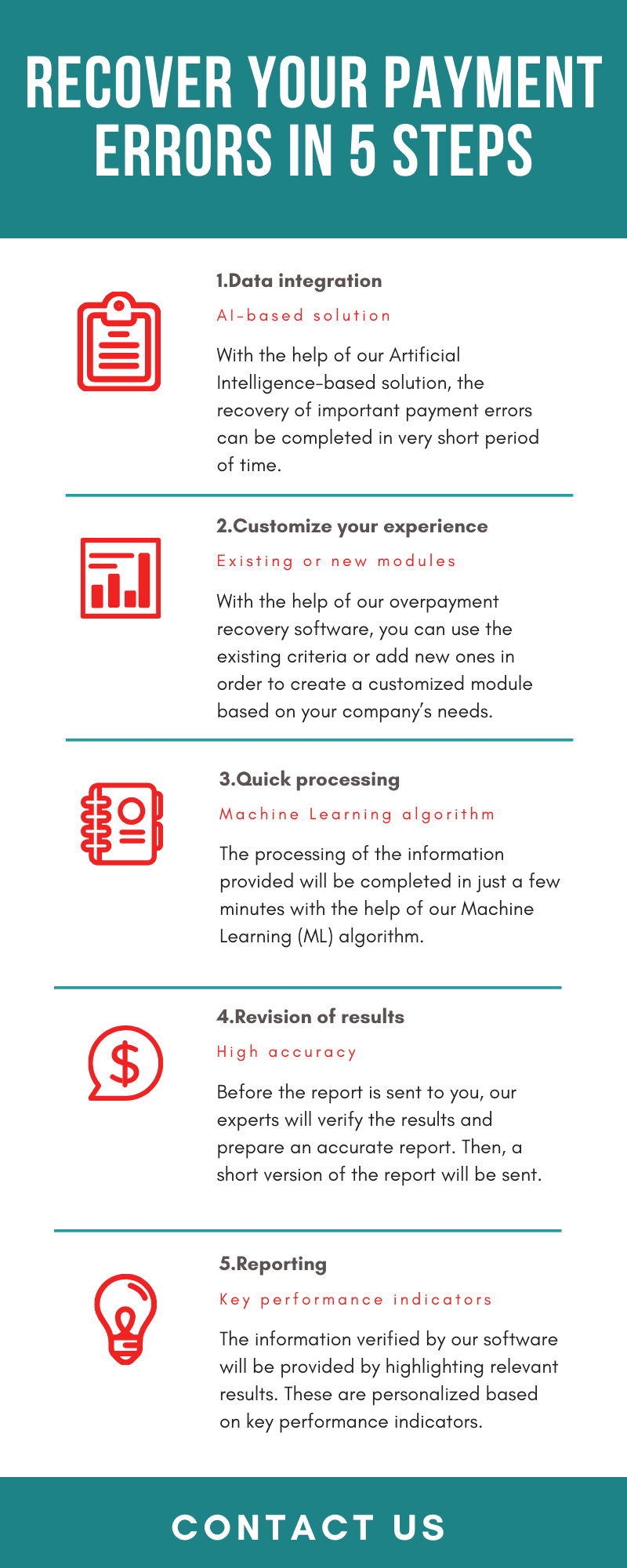 Recover your payment errors in 5 steps