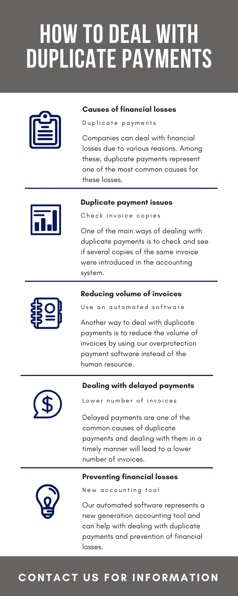 How to deal with duplicate payments